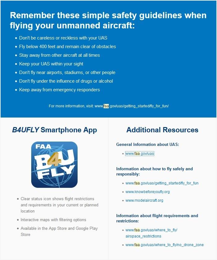 FAA登録メール